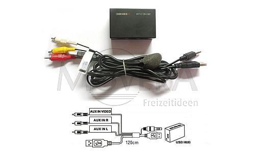 ZENEC USB-Hub για Z-Μοντέλα