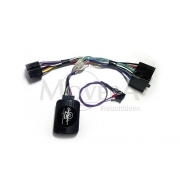 ZEY-CTS-FAZ0115 Interface