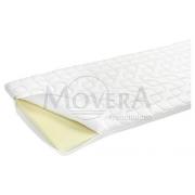 FROLI® Visco-ελαστική έκδοση στρωμάτων